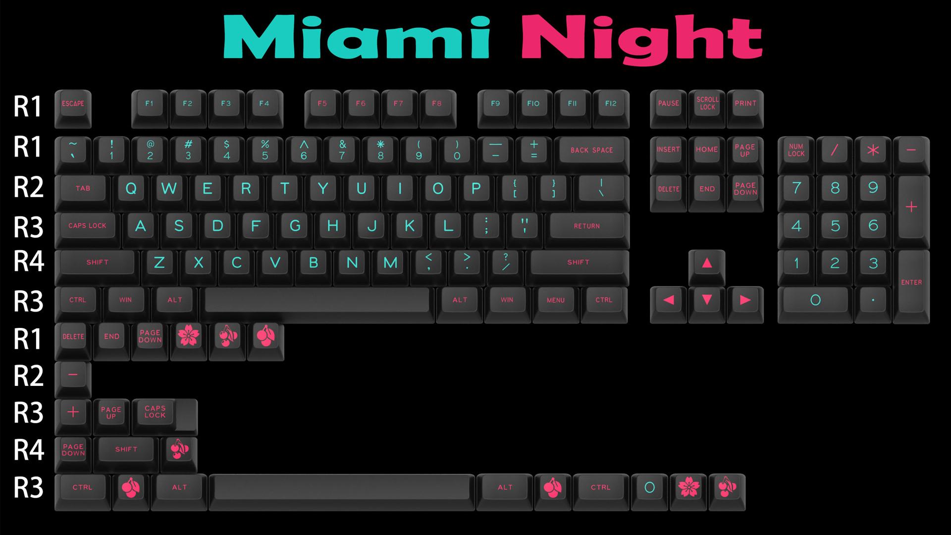 1c41c87c6b0 MAXKEY SA Night Miami keycaps set