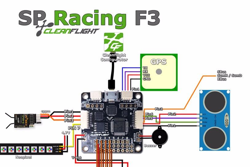 Naze32 Cc3d Sp Racing F3 Cleanflight Betaflight Raceflight