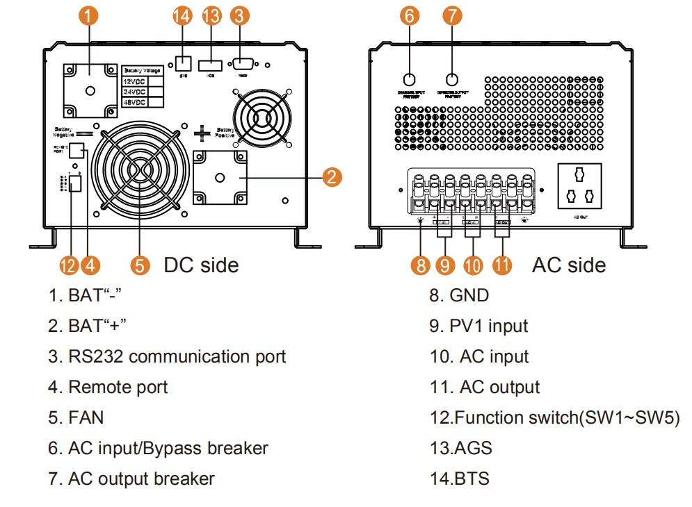 60a mppt solar charger controller 1000w hybrid inverter 12v dc