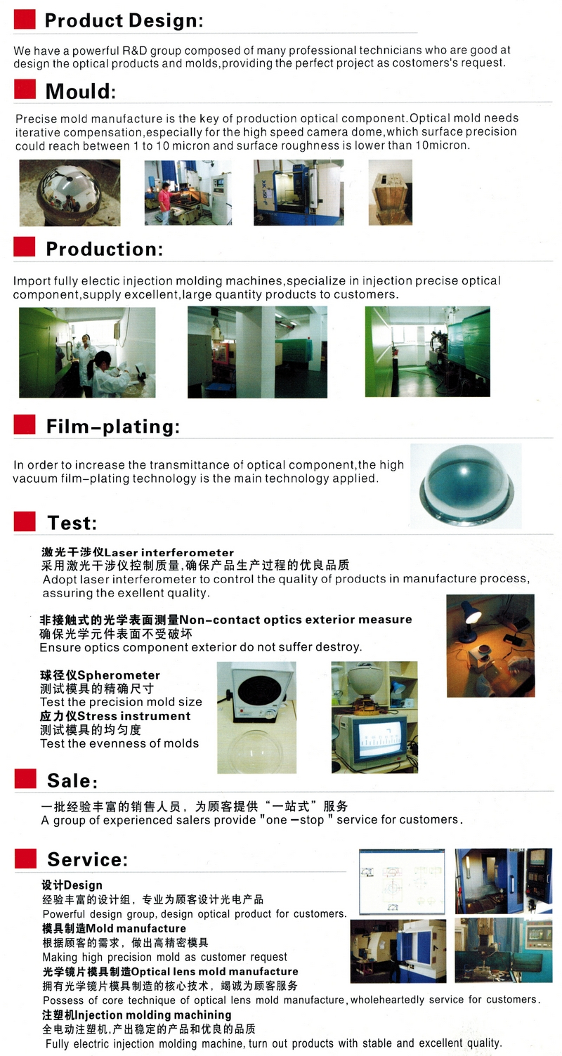 Details about 5 6 INCH Acrylic Indoor / Outdoor CCTV (Panasonic Type) Clear  Camera Dome Cover