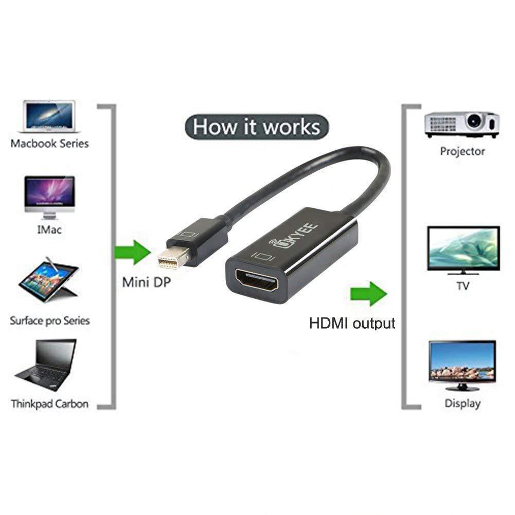Details about Mini Displayport to HDMI Cable Adapter Male to Female,for  MacBook Pro surface