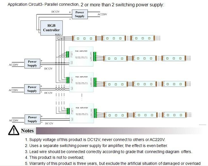 5050 Rgb Led Strip Wiring Diagram